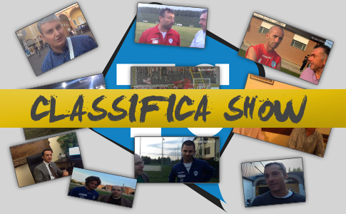 Classifica show: i video più visti